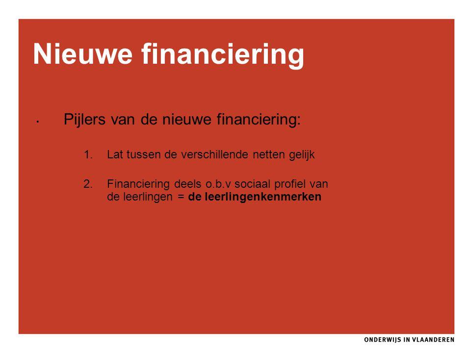 Nieuwe financiering Pijlers van de nieuwe financiering: 1.Lat tussen de verschillende netten gelijk 2.Financiering deels o.b.v sociaal profiel van de