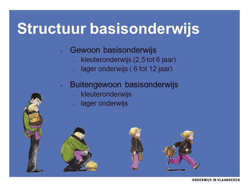 Structuur basisonderwijs Gewoon basisonderwijs – kleuteronderwijs (2,5 tot 6 jaar) – lager onderwijs ( 6 tot 12 jaar) Buitengewoon basisonderwijs – kl