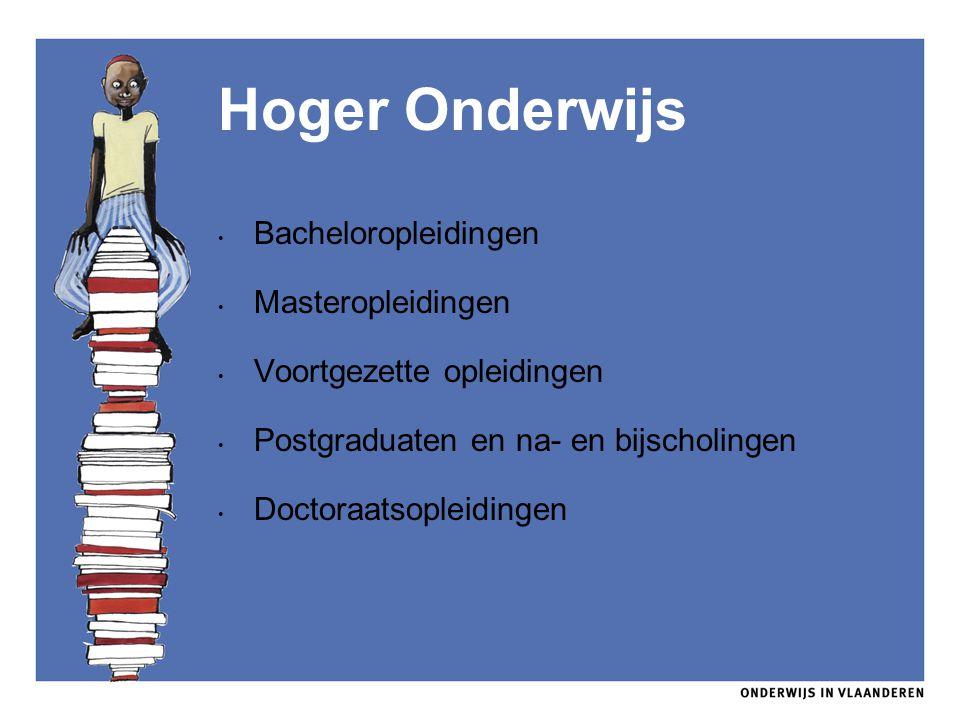 Hoger Onderwijs Bacheloropleidingen Masteropleidingen Voortgezette opleidingen Postgraduaten en na- en bijscholingen Doctoraatsopleidingen