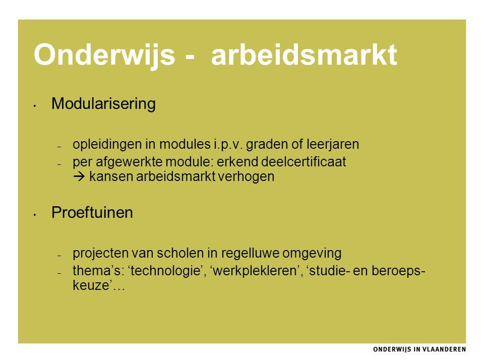 Onderwijs - arbeidsmarkt Modularisering – opleidingen in modules i.p.v.