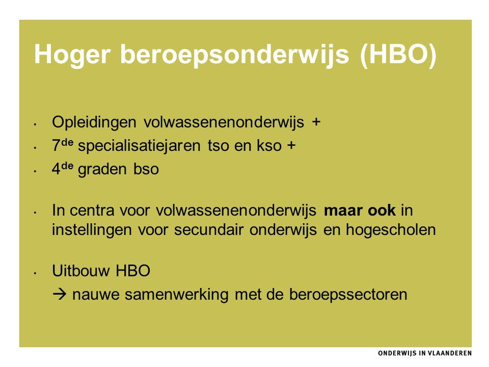Hoger beroepsonderwijs (HBO) Opleidingen volwassenenonderwijs + 7 de specialisatiejaren tso en kso + 4 de graden bso In centra voor volwassenenonderwi