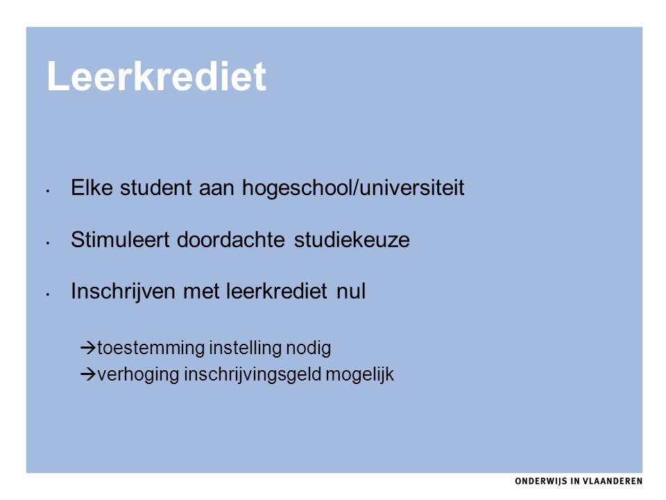 Leerkrediet Elke student aan hogeschool/universiteit Stimuleert doordachte studiekeuze Inschrijven met leerkrediet nul  toestemming instelling nodig