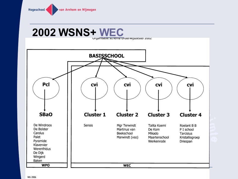 2002 WSNS+ WECWEC