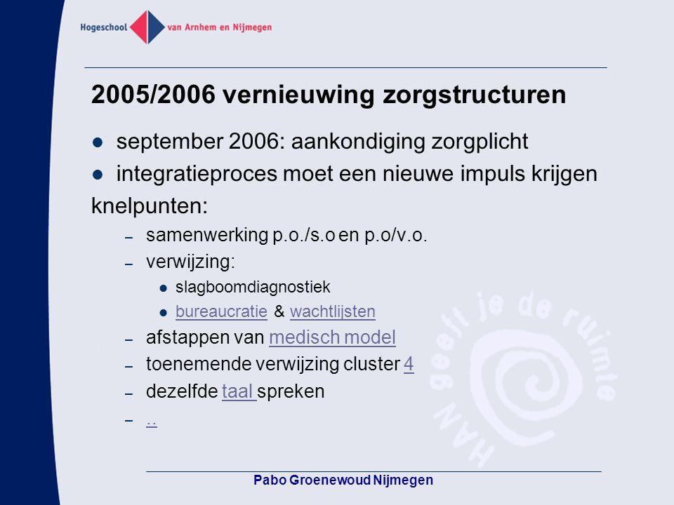 Pabo Groenewoud Nijmegen 2005/2006 vernieuwing zorgstructuren september 2006: aankondiging zorgplicht integratieproces moet een nieuwe impuls krijgen
