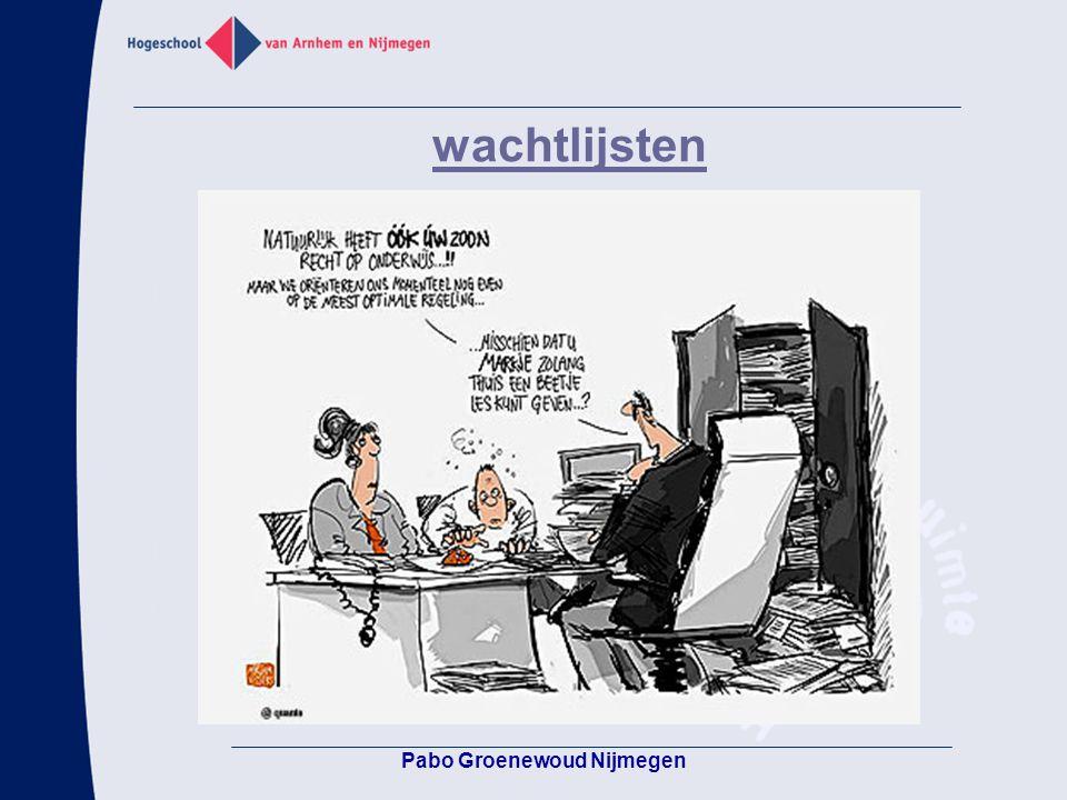 Pabo Groenewoud Nijmegen wachtlijsten