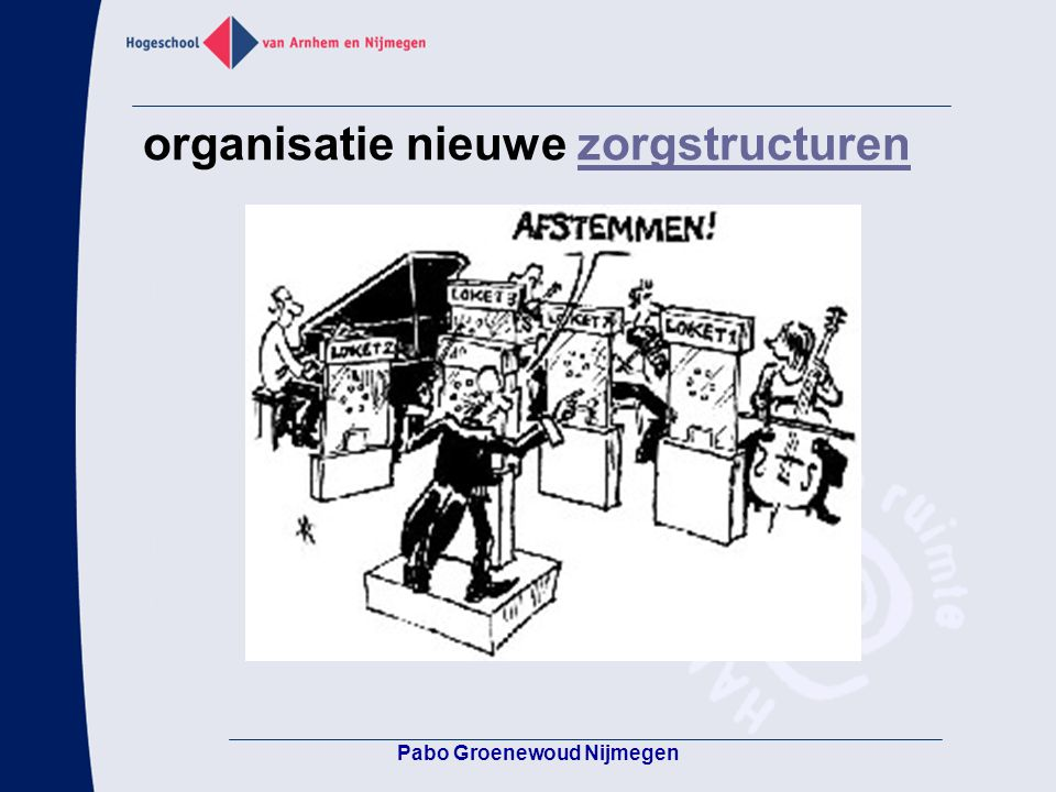 Pabo Groenewoud Nijmegen organisatie nieuwe zorgstructurenzorgstructuren