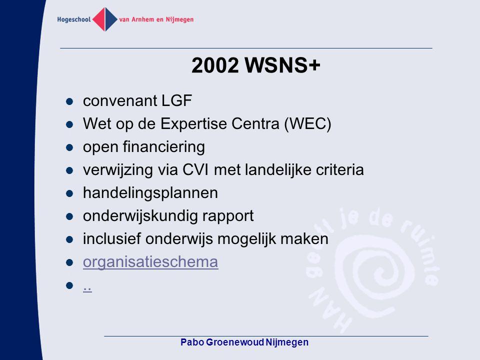 2002 WSNS+ convenant LGF Wet op de Expertise Centra (WEC) open financiering verwijzing via CVI met landelijke criteria handelingsplannen onderwijskund