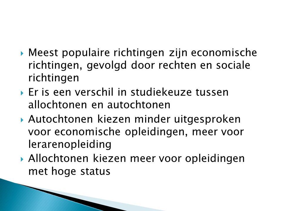  Meest populaire richtingen zijn economische richtingen, gevolgd door rechten en sociale richtingen  Er is een verschil in studiekeuze tussen alloch
