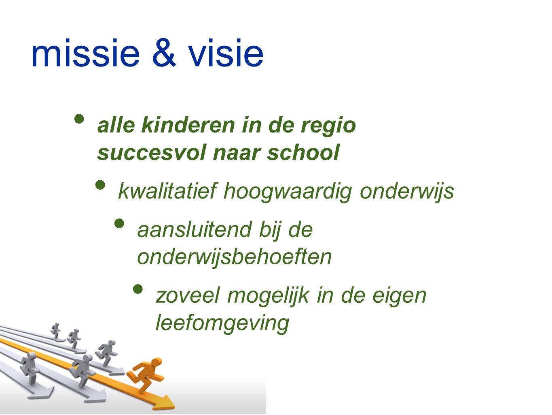 missie & visie alle kinderen in de regio succesvol naar school kwalitatief hoogwaardig onderwijs aansluitend bij de onderwijsbehoeften zoveel mogelijk