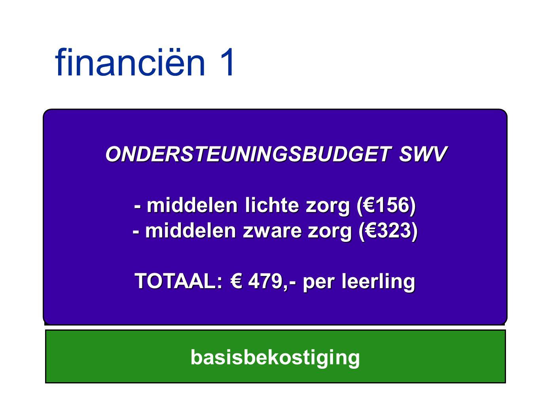 financiën 1 basisbekostiging Lichte zorg: - WSNS - SBO - middelen IB Zware zorg: - SO - Rugzakjes ONDERSTEUNINGSBUDGET SWV - middelen lichte zorg (€15