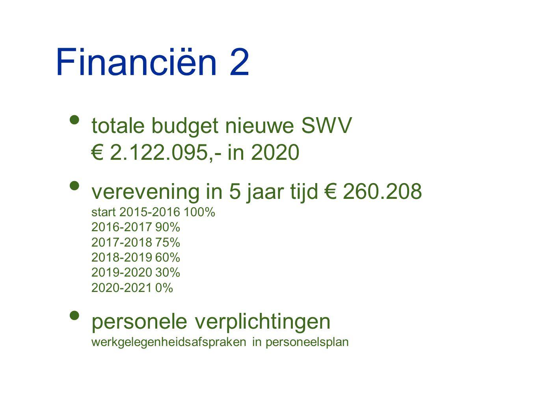 Financiën 2 totale budget nieuwe SWV € 2.122.095,- in 2020 verevening in 5 jaar tijd € 260.208 start 2015-2016 100% 2016-2017 90% 2017-2018 75% 2018-2