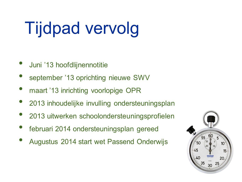 Tijdpad vervolg Juni '13 hoofdlijnennotitie september '13 oprichting nieuwe SWV maart '13 inrichting voorlopige OPR 2013 inhoudelijke invulling onders