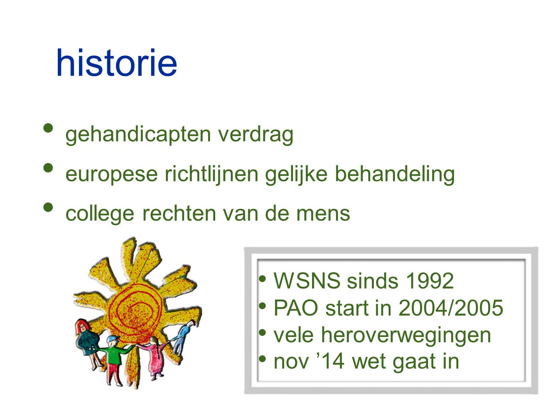 historie gehandicapten verdrag europese richtlijnen gelijke behandeling college rechten van de mens WSNS sinds 1992 PAO start in 2004/2005 vele herove