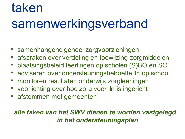 financiën 1 basisbekostiging Lichte zorg: - WSNS - SBO - middelen IB Zware zorg: - SO - Rugzakjes ONDERSTEUNINGSBUDGET SWV - middelen lichte zorg (€156) - middelen zware zorg (€323) TOTAAL: € 479,- per leerling