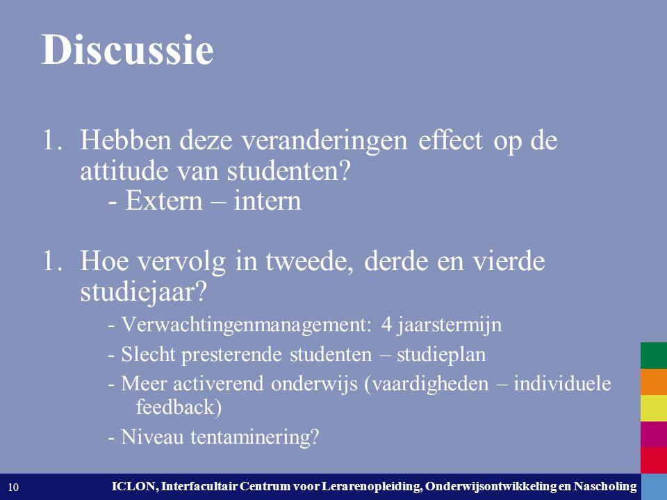 Leiden University. The university to discover. ICLON, Interfacultair Centrum voor Lerarenopleiding, Onderwijsontwikkeling en Nascholing 10 Discussie 1
