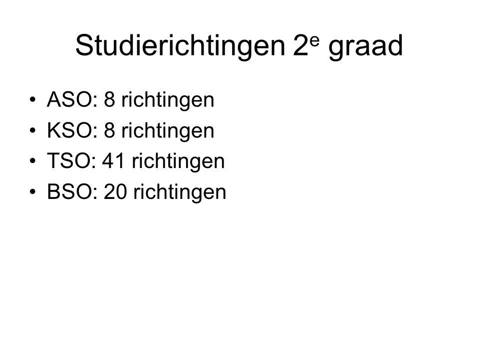 Studierichtingen 2 e graad ASO: 8 richtingen KSO: 8 richtingen TSO: 41 richtingen BSO: 20 richtingen