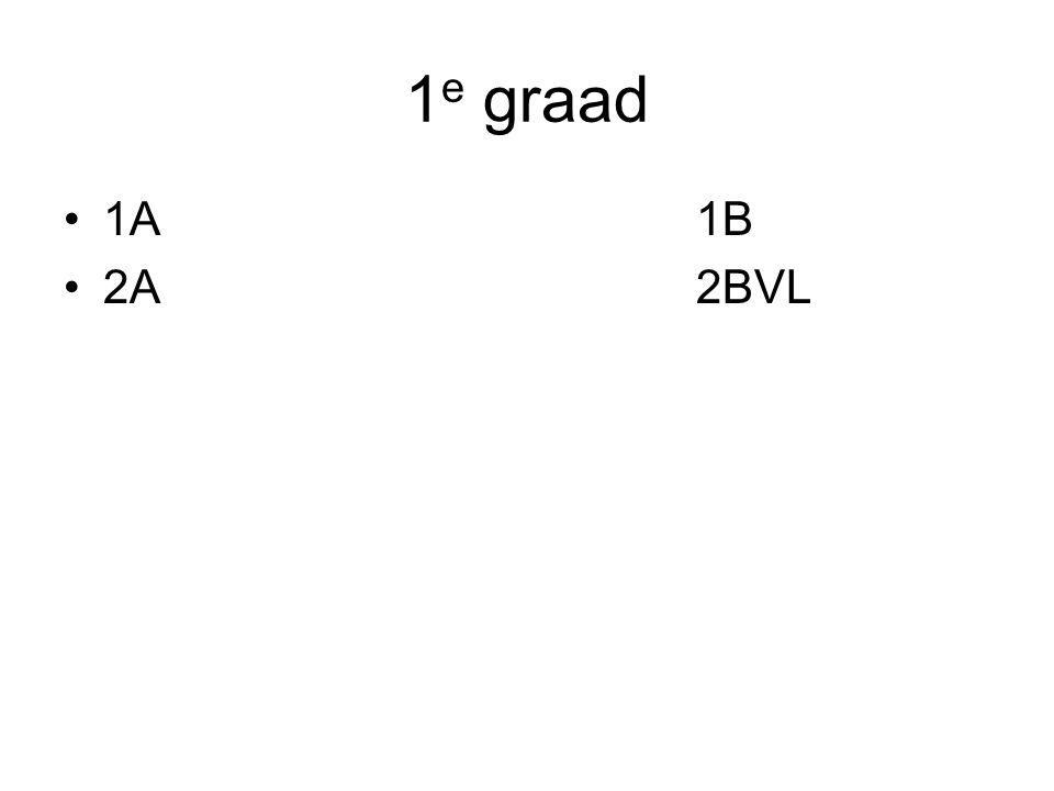 2 BVL Wie? –Leerlingen van 1B –Leerlingen met oriënteringsattest (B attest) 1A