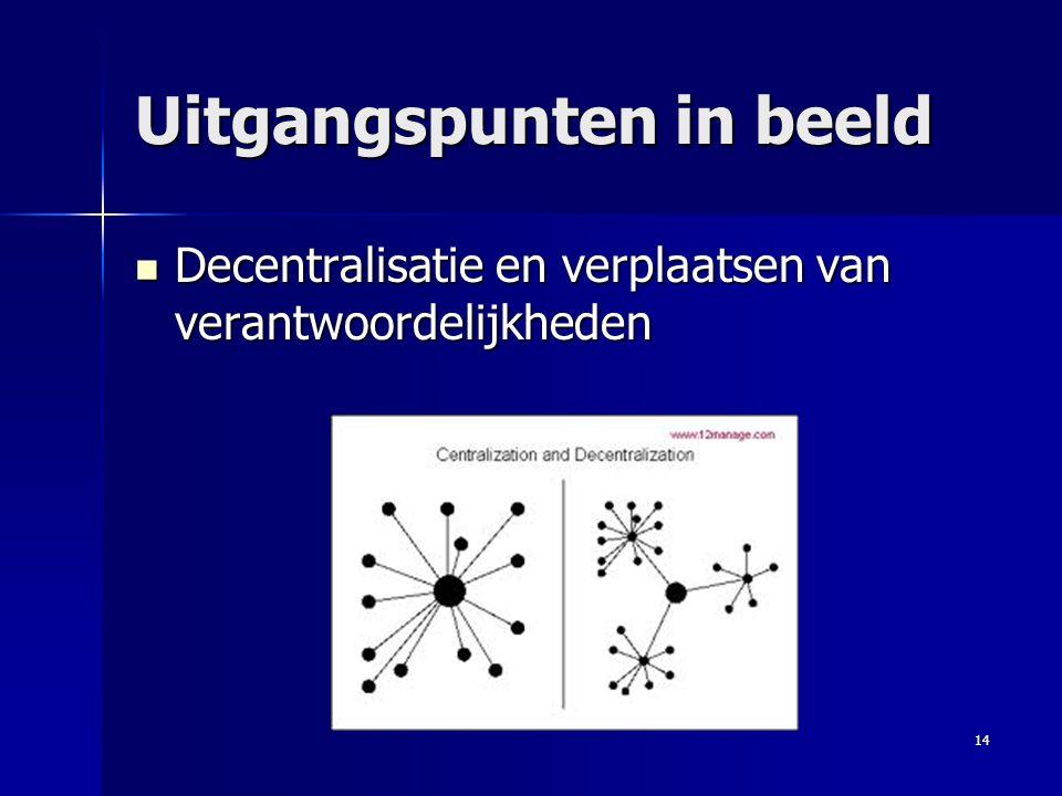Uitgangspunten in beeld Decentralisatie en verplaatsen van verantwoordelijkheden Decentralisatie en verplaatsen van verantwoordelijkheden 14