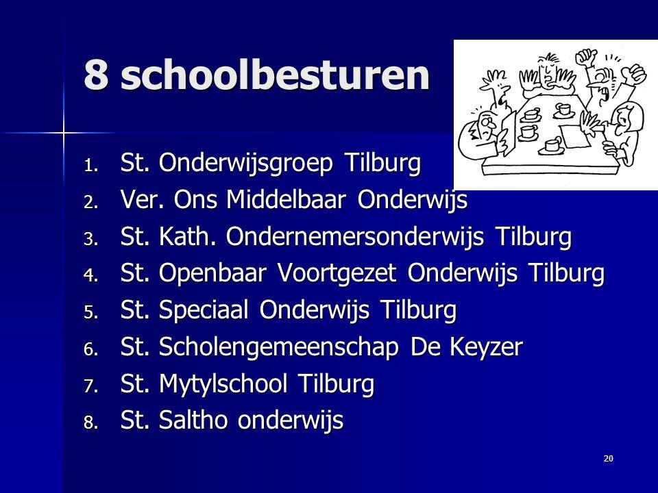 8 schoolbesturen 1. St. Onderwijsgroep Tilburg 2. Ver. Ons Middelbaar Onderwijs 3. St. Kath. Ondernemersonderwijs Tilburg 4. St. Openbaar Voortgezet O