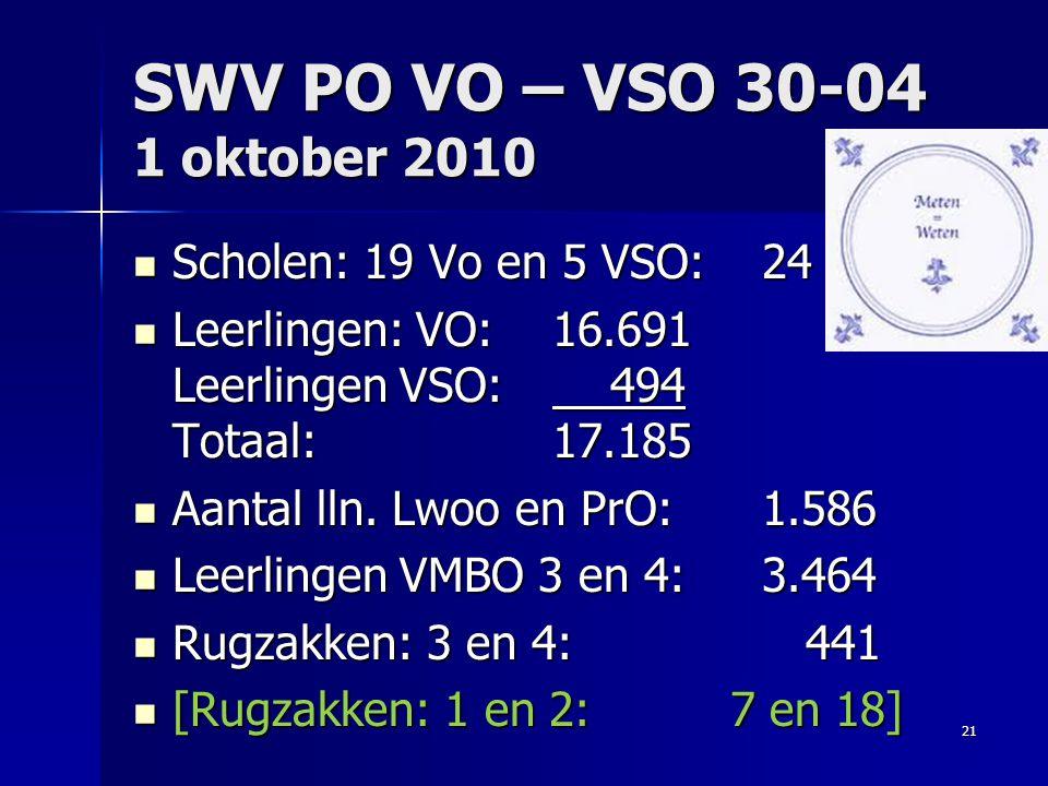 SWV PO VO – VSO 30-04 1 oktober 2010 Scholen: 19 Vo en 5 VSO:24 Scholen: 19 Vo en 5 VSO:24 Leerlingen: VO:16.691 Leerlingen VSO: 494 Totaal:17.185 Lee