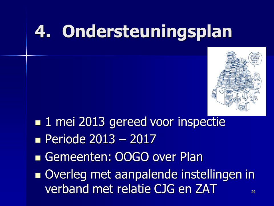 4.Ondersteuningsplan 1 mei 2013 gereed voor inspectie 1 mei 2013 gereed voor inspectie Periode 2013 – 2017 Periode 2013 – 2017 Gemeenten: OOGO over Pl