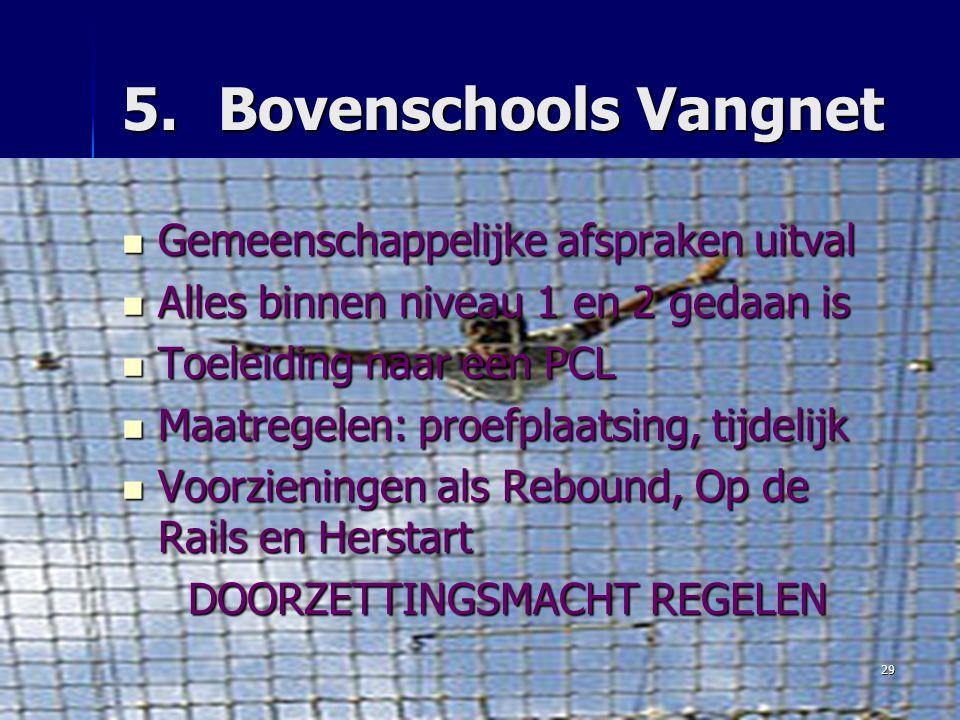 5.Bovenschools Vangnet Gemeenschappelijke afspraken uitval Gemeenschappelijke afspraken uitval Alles binnen niveau 1 en 2 gedaan is Alles binnen nivea