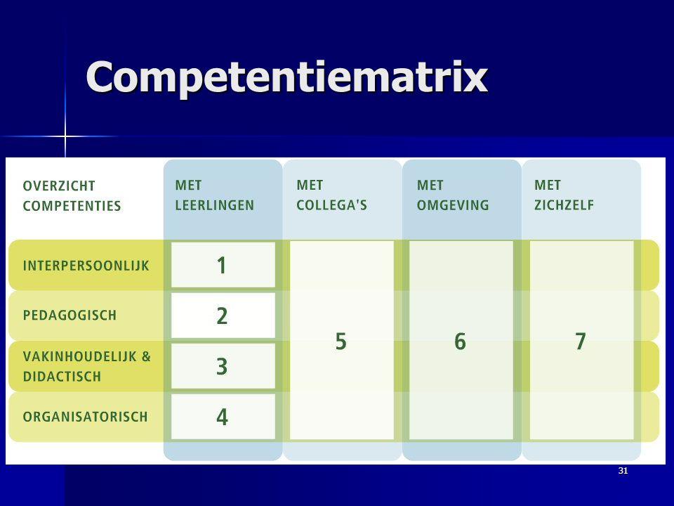 Competentiematrix 31