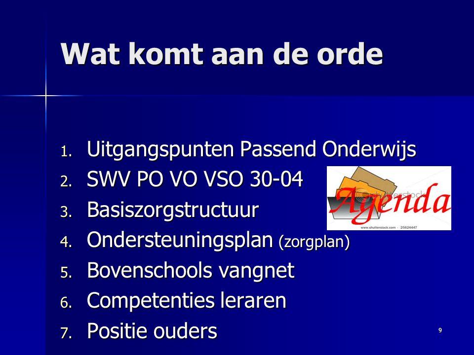 Wat komt aan de orde 1. Uitgangspunten Passend Onderwijs 2. SWV PO VO VSO 30-04 3. Basiszorgstructuur 4. Ondersteuningsplan (zorgplan) 5. Bovenschools