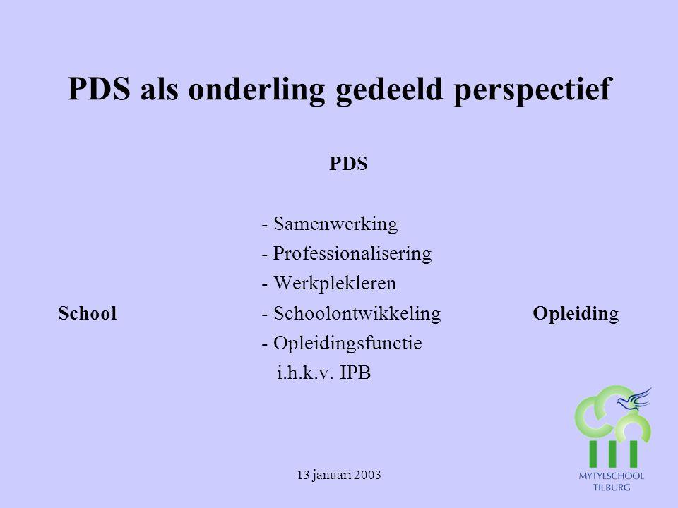 13 januari 2003 PDS als onderling gedeeld perspectief PDS - Samenwerking - Professionalisering - Werkplekleren School- SchoolontwikkelingOpleiding - Opleidingsfunctie i.h.k.v.
