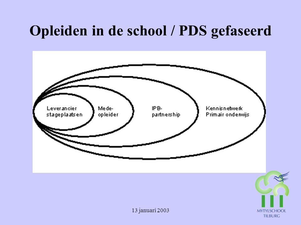 13 januari 2003 1.PDS: leverancier stageplaatsen Alles blijft zoals het is.