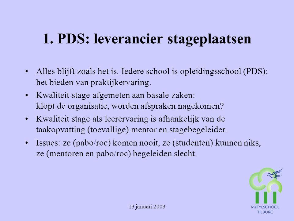 13 januari 2003 2.PDS: mede-opleider School krijgt formele status als mede-opleider.