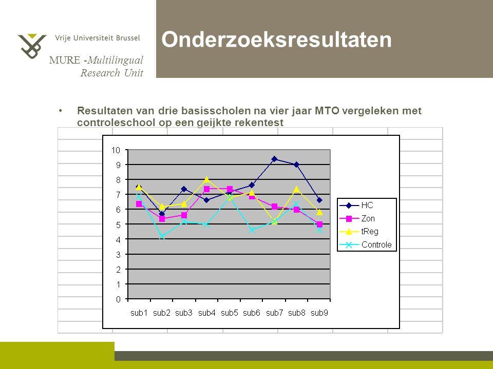 MURE -Multilingual Research Unit Onderzoeksresultaten Resultaten van drie basisscholen na vier jaar MTO vergeleken met controleschool op een geijkte r