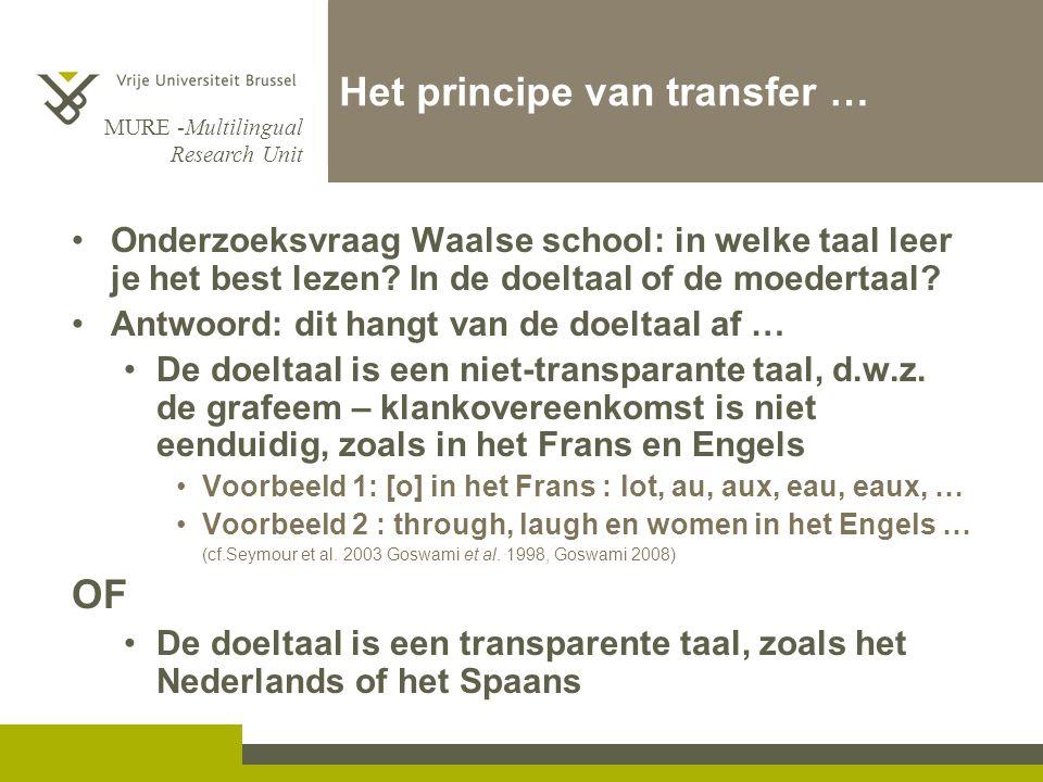 MURE -Multilingual Research Unit Het principe van transfer … Onderzoeksvraag Waalse school: in welke taal leer je het best lezen? In de doeltaal of de