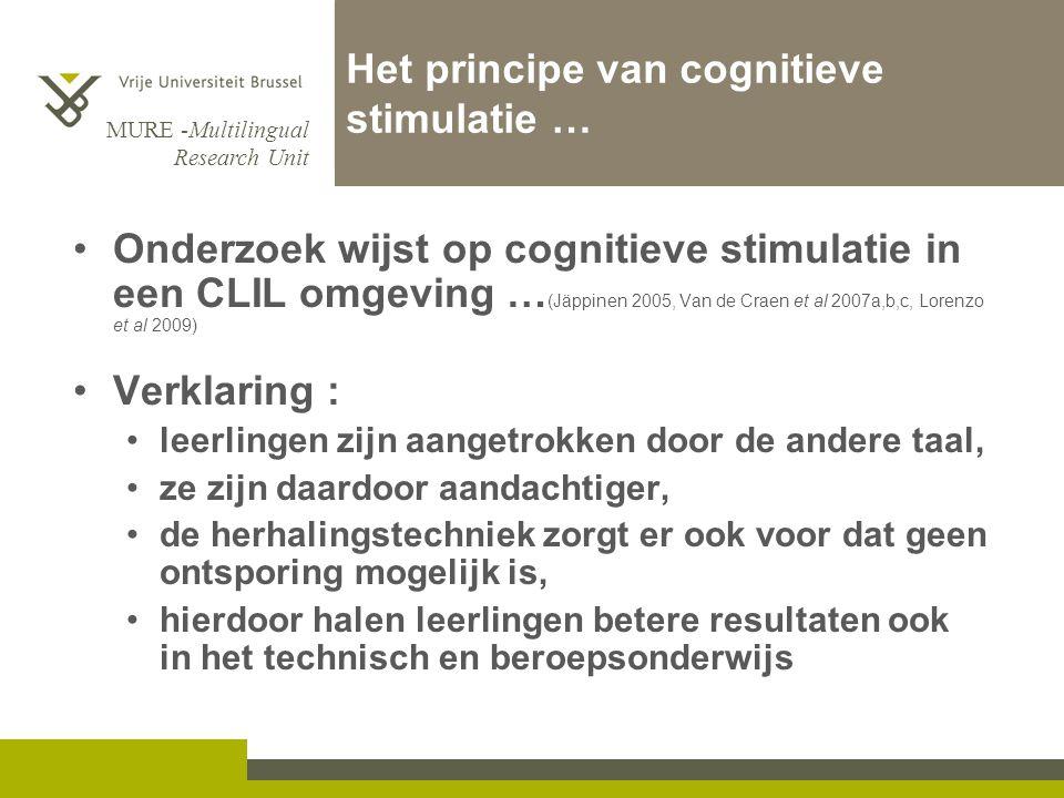 MURE -Multilingual Research Unit Het principe van cognitieve stimulatie … Onderzoek wijst op cognitieve stimulatie in een CLIL omgeving … (Jäppinen 20