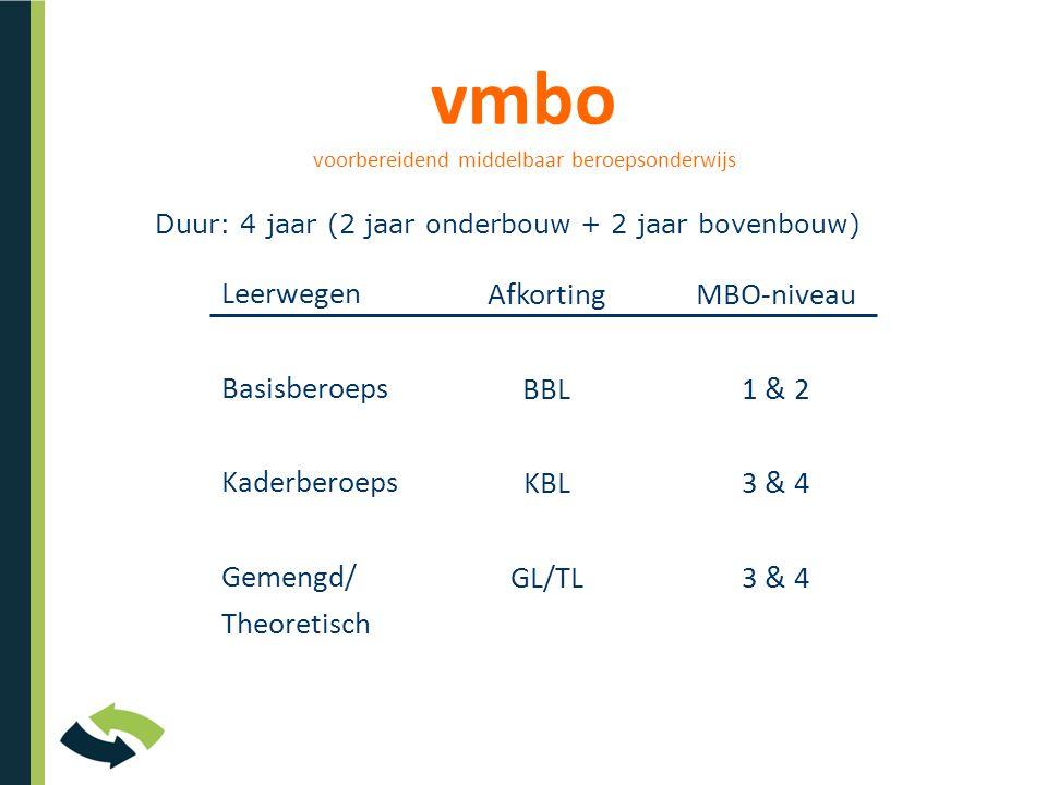 vmbo voorbereidend middelbaar beroepsonderwijs Leerwegen Basisberoeps Kaderberoeps Gemengd/ Theoretisch Afkorting BBL KBL GL/TL MBO-niveau 1 & 2 3 & 4 Duur: 4 jaar (2 jaar onderbouw + 2 jaar bovenbouw)