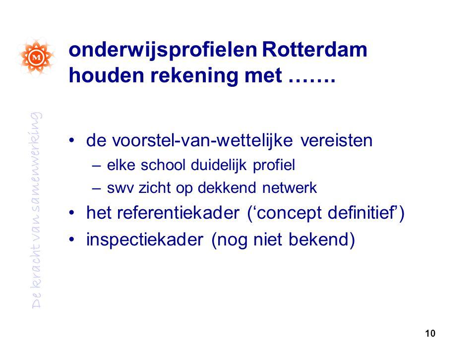 De kracht van samenwerking onderwijsprofielen Rotterdam houden rekening met ……. de voorstel-van-wettelijke vereisten –elke school duidelijk profiel –s