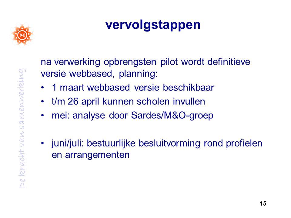 De kracht van samenwerking vervolgstappen na verwerking opbrengsten pilot wordt definitieve versie webbased, planning: 1 maart webbased versie beschik