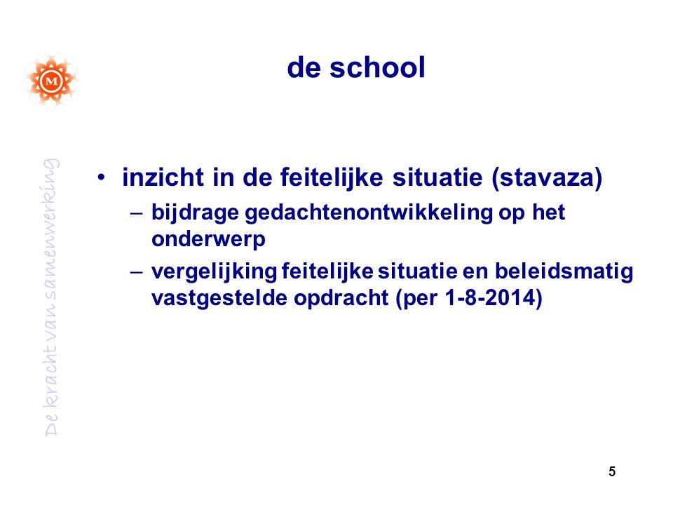 De kracht van samenwerking de school inzicht in de feitelijke situatie (stavaza) –bijdrage gedachtenontwikkeling op het onderwerp –vergelijking feitel
