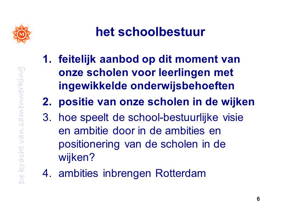 De kracht van samenwerking het schoolbestuur 1.feitelijk aanbod op dit moment van onze scholen voor leerlingen met ingewikkelde onderwijsbehoeften 2.p