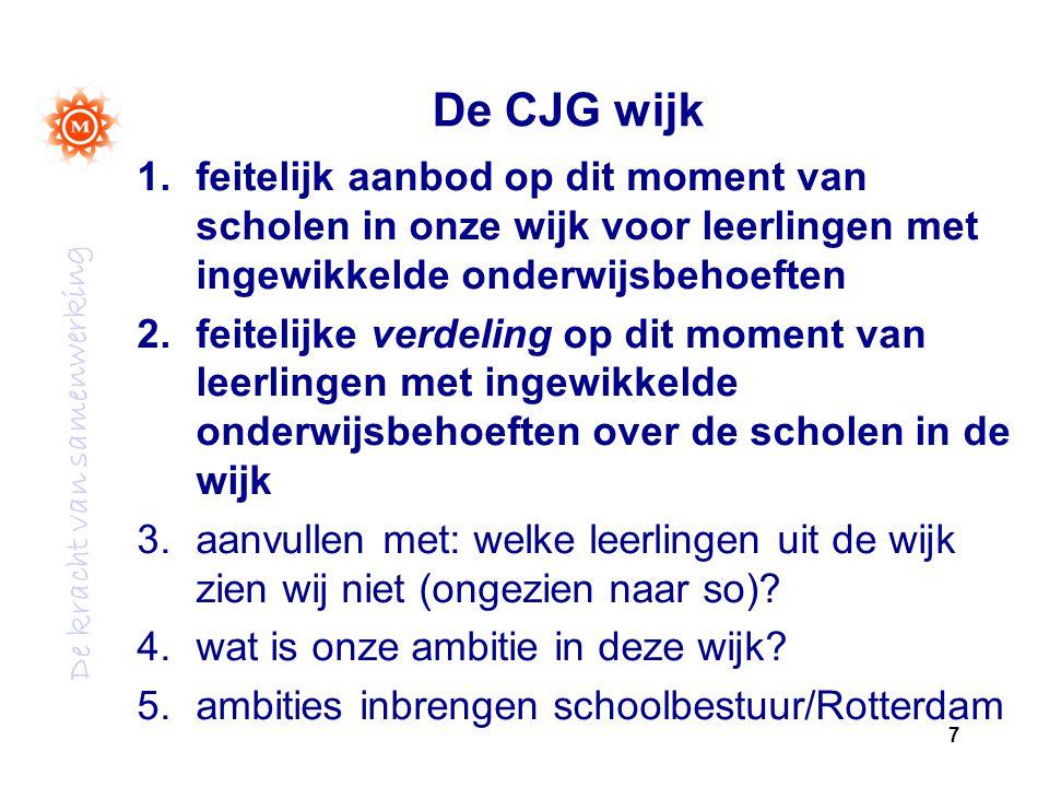 De kracht van samenwerking De CJG wijk 1.feitelijk aanbod op dit moment van scholen in onze wijk voor leerlingen met ingewikkelde onderwijsbehoeften 2