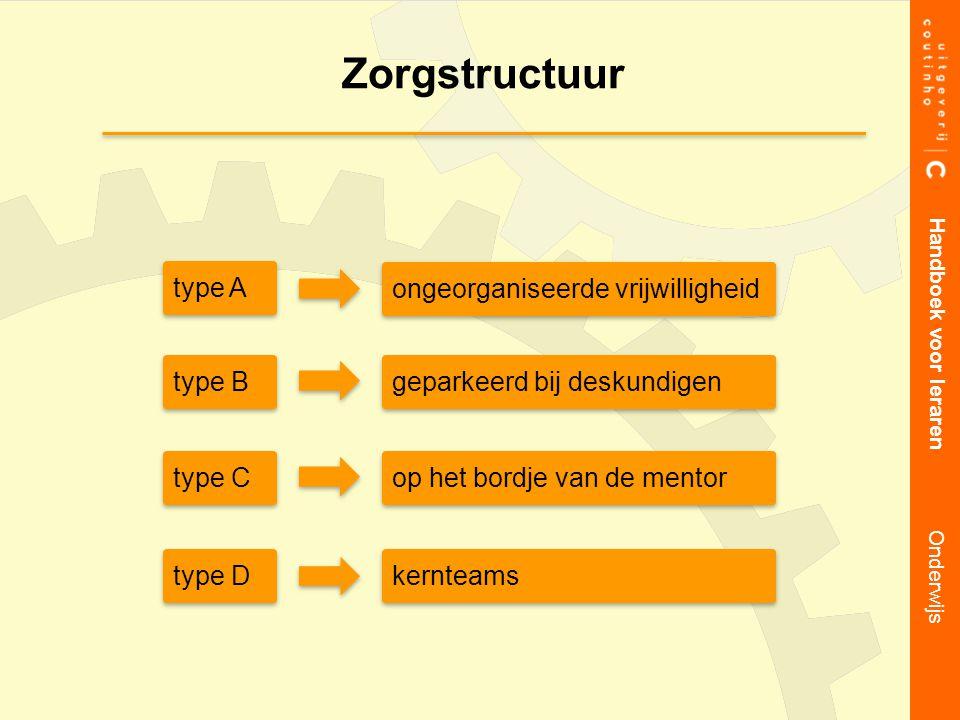 Zorgstructuur Handboek voor leraren Onderwijs type A type B type C ongeorganiseerde vrijwilligheid geparkeerd bij deskundigen type D op het bordje van