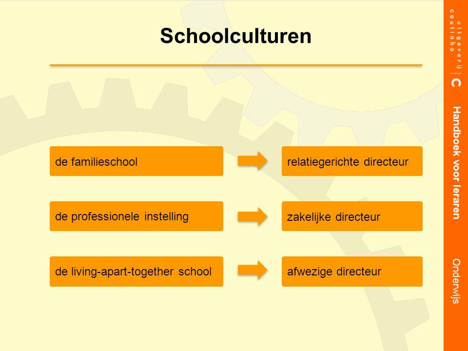 Schoolculturen Handboek voor leraren Onderwijs de familieschool de professionele instelling de living-apart-together school relatiegerichte directeur