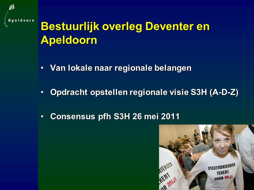 Bestuurlijk overleg Deventer en Apeldoorn Van lokale naar regionale belangenVan lokale naar regionale belangen Opdracht opstellen regionale visie S3H (A-D-Z)Opdracht opstellen regionale visie S3H (A-D-Z) Consensus pfh S3H 26 mei 2011Consensus pfh S3H 26 mei 2011