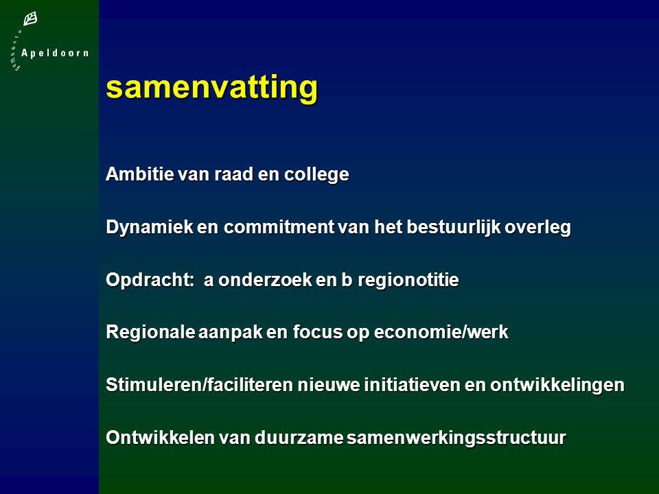 samenvatting Ambitie van raad en college Dynamiek en commitment van het bestuurlijk overleg Opdracht: a onderzoek en b regionotitie Regionale aanpak en focus op economie/werk Stimuleren/faciliteren nieuwe initiatieven en ontwikkelingen Ontwikkelen van duurzame samenwerkingsstructuur