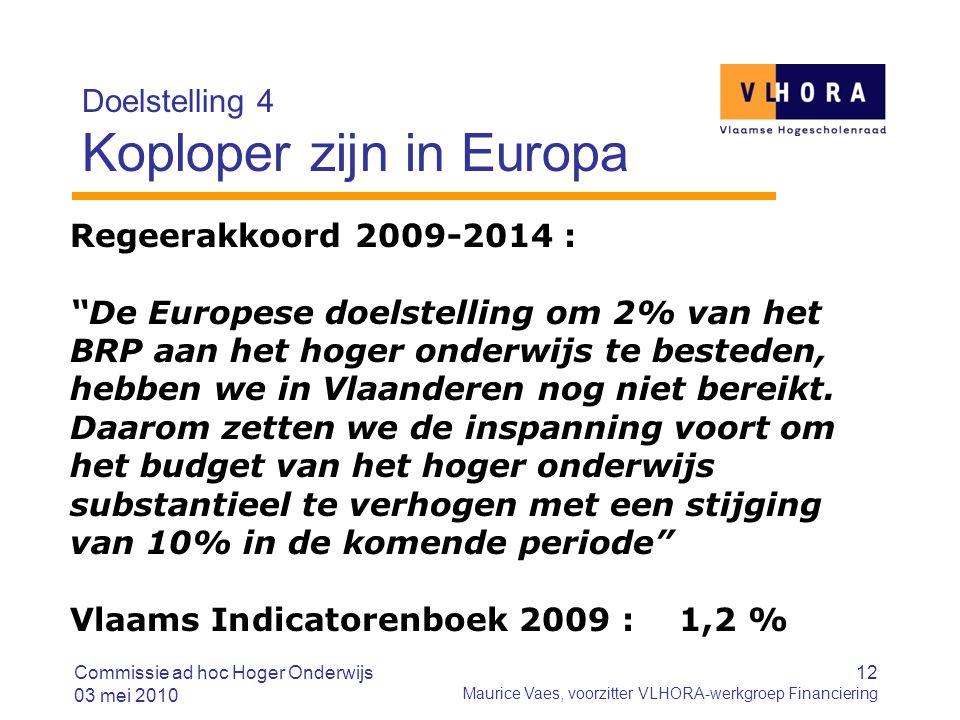 """12 Maurice Vaes, voorzitter VLHORA-werkgroep Financiering Doelstelling 4 Koploper zijn in Europa Regeerakkoord 2009-2014 : """"De Europese doelstelling o"""