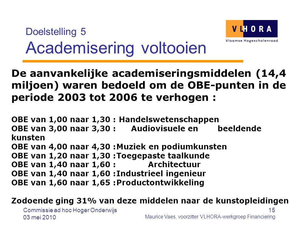 15 Maurice Vaes, voorzitter VLHORA-werkgroep Financiering Doelstelling 5 Academisering voltooien De aanvankelijke academiseringsmiddelen (14,4 miljoen