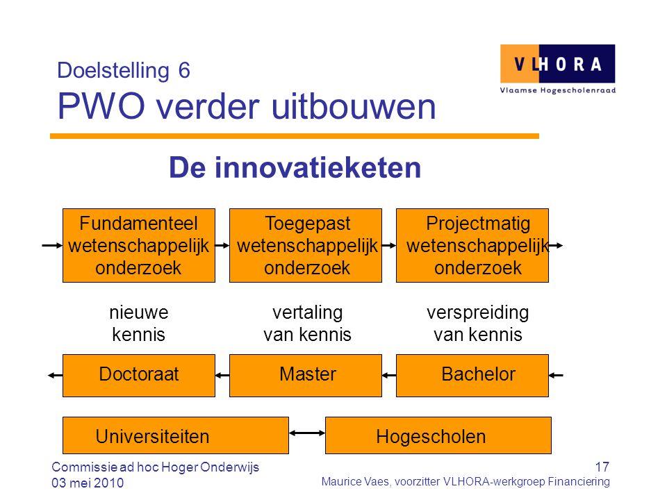 17 Maurice Vaes, voorzitter VLHORA-werkgroep Financiering Doelstelling 6 PWO verder uitbouwen Commissie ad hoc Hoger Onderwijs 03 mei 2010 De innovati