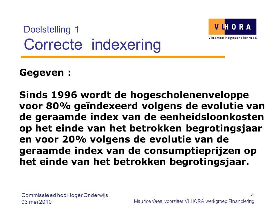 4 Maurice Vaes, voorzitter VLHORA-werkgroep Financiering Doelstelling 1 Correcte indexering Gegeven : Sinds 1996 wordt de hogescholenenveloppe voor 80