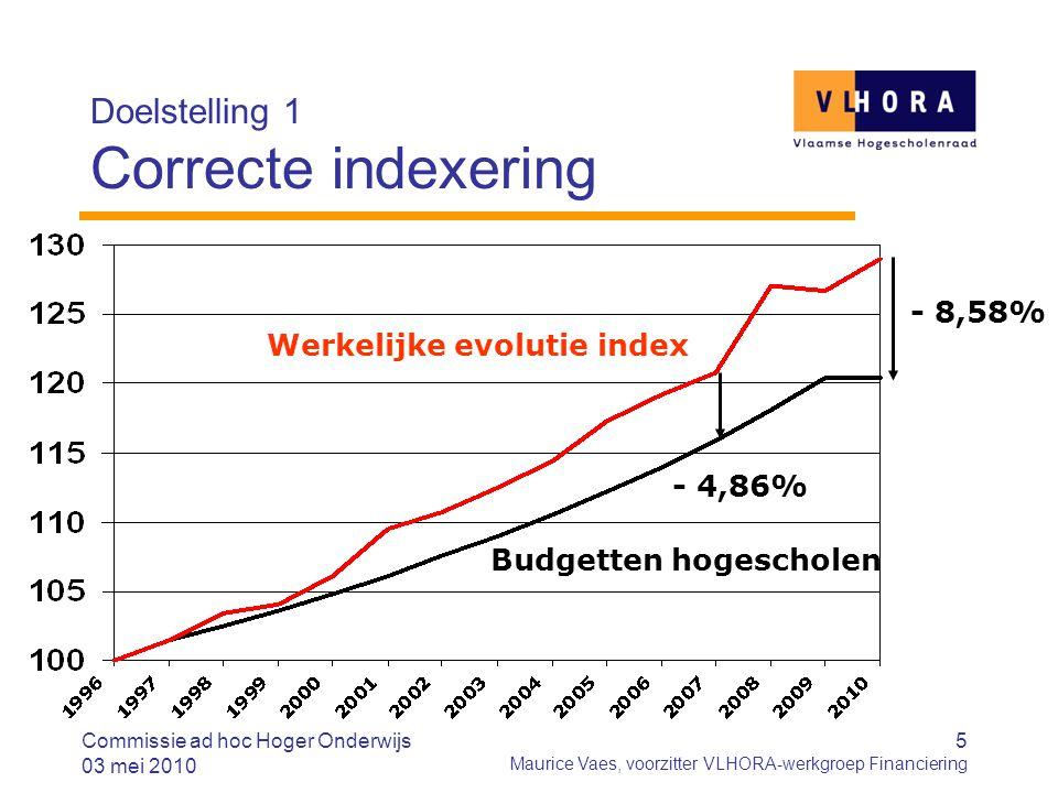 5 Maurice Vaes, voorzitter VLHORA-werkgroep Financiering Doelstelling 1 Correcte indexering Budgetten hogescholen Werkelijke evolutie index Commissie