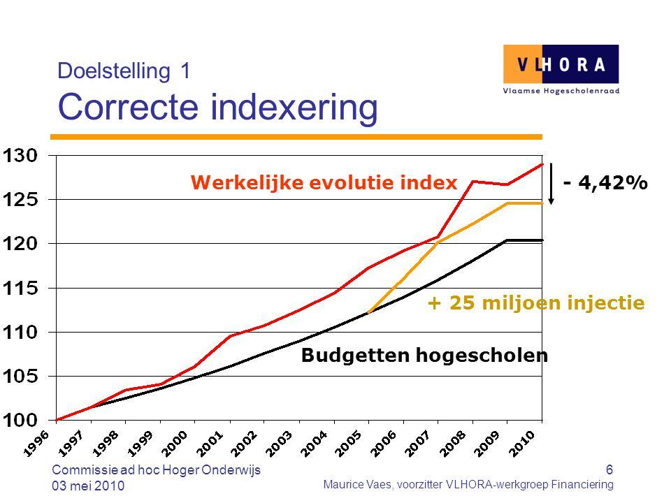 6 Maurice Vaes, voorzitter VLHORA-werkgroep Financiering Doelstelling 1 Correcte indexering Budgetten hogescholen Werkelijke evolutie index Commissie